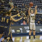 NAU Women's Basketball vs Idaho State