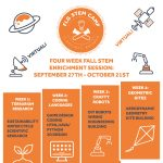 Four-Week Fall STEM Enrichment Session - CANCELLED!