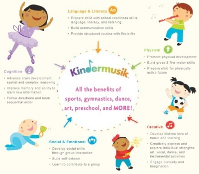 Kindermusik with Ms. Mandy